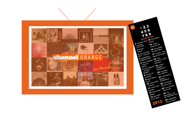 Brandon Foster's Top Albums of 2012